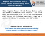 Global Negative Pressure Wound Therapy Devices Market