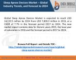 Global Sleep Apnea Devices Market – Industry Trends and Forecast to 2024