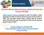 Global Vitamins Market – Industry Trends and Forecast to 2024