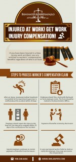 Steps To Process Workers Compensation Claim