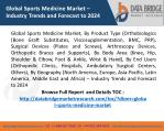 Global Sports Medicine Market – Industry Trends and Forecast to 2024