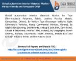 Global Automotive Interior Materials Market – Industry Trends and Forecast to 2024