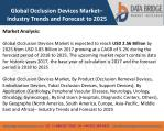Global Occlusion Devices Market– Industry Trends and Forecast to 2025