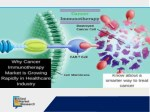 Cancer Immunotherapy | Great Research | 2018
