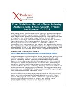 Future and Growth of Food Stabilizer Market by 2025