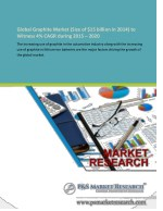 Graphite Market Size, Share, Development, Growth and Demand Forecast to 2020