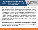 Global Warehouse Management System Market – Industry Trends and Forecast to 2024