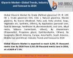 Global Glycerin Market– Industry Trends and Forecast to 2024
