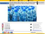 Australia Bottled Water Market Size, Share, Trends, Demand, Growth Opportunity Assessment, Regional Outlook, Industry An