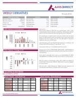 Weekly Derivatives Report :18 June 2018