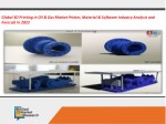 3D Printing in Oil & Gas Market by Offering (Printer, Material, Software, and Service), Process (Binder Jetting, Direct