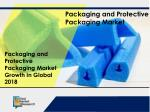 Packaging and Protective Packaging Market Expected to Reach $1,014 Billion, Globally, by 2023
