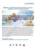 MOSFET and IGBT Gate Drivers Market Competitive Intelligence and Tracking Report Till 2026
