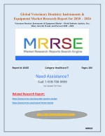 Global Veterinary Dentistry Instruments & Equipment Market Report till 2026