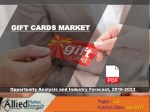 Gift Cards Market Expected to Reach $1,591,461 Million by 2023