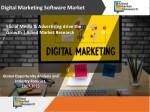 Digital Marketing Software Market - Social Media & Advertising drive the Growth