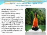 100 Most Influential Yoga Teachers in USA- Hector ramos, About hector ramos, Hector ramos profile