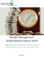 Wealth Management Global Market Report 2018