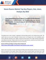 Steam Rooms Industry Consumption Growth Rate by Application, share By 2022