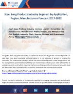 Steel Long Products Market Application and Specification by Type From 2017-2022