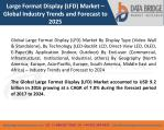 Global Large Format Display (LFD) Market – Industry Trends and Forecast to 2024