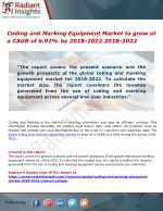 Coding and Marking Equipment Market to grow at a CAGR of 6.92% by 2018-2022.2018-2022