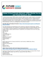 Research Article Globally Connected on Virtual Private Network (VPN): Market Synopsis and Highlights and Forecast- 2023