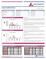 Daily Derivatives Report:05 July 2018