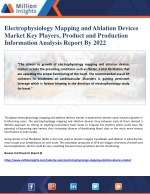Electrophysiology Mapping and Ablation Devices Market Key Players, Product and Production Information Analysis Report By