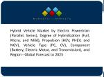Passenger car segment to be the largest segment of the hybrid vehicle market, by vehicle type