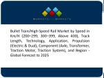 Bullet Train/High-Speed Rail Market worth 5,287 Units by 2025