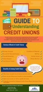 Guide To Understanding Credit Unions