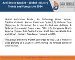 Global Anti-Drone Market – Industry Trends and Forecast to 2024