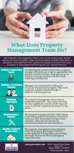 What Does Property Management Team Do?