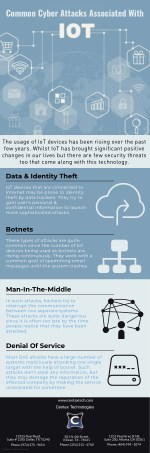 Common Cyber Attacks Associated With IOT