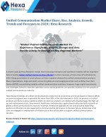 Unified Communication Market Research Report