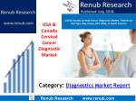 Canada and US Cervical Cancer Screening Market to reach US$ 100 Million by 2024