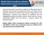 Global Mobile Video Surveillances Market- Industry Trends and Forecast to 2025