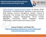 Global Precision Farming Software Market – Industry Trends and Forecast to 2024