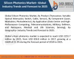 Global Silicon Photonics Market – Industry Trends and Forecast to 2025