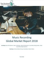 Music Recording Global Market Report 2018