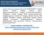 Global Preclinical Imaging Market- Industry Trends and Forecast to 2024