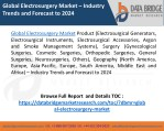 Global Electrosurgery Market – Industry Trends and Forecast to 2024