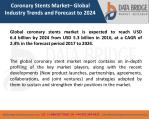 Global Coronary Stents Market – Industry Trends And Forecast To 2024