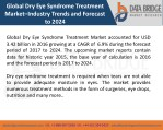 Global Dry Eye Syndrome Treatment Market – Industry Trends and Forecast to 2024