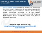 Global Gear Oil Market- Industry Trends and Forecast to 2024