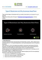 Types Of Blockchain And Why Businesses Need Them