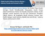 Global Insulin Delivery Devices Market – Industry Trends and Forecast to 2024