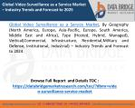 Global Video Surveillance as a Service Market – Industry Trends and Forecast to 2024