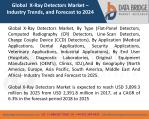 Global X-Ray Detectors Market – Industry Trends and Forecast to 2025